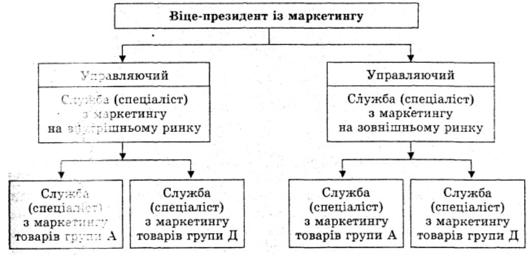 Блок-схема географічної
