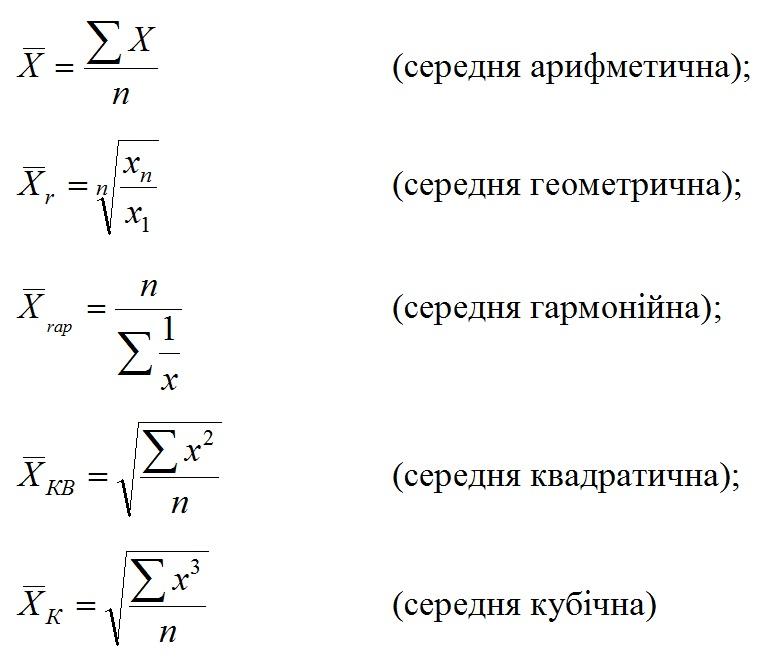Середні величини Математика курсові реферати контрольні дипломні Із степеневих середніх у статистиці найчастіше використовують середню арифметичну рідше середню гармонійну середню геометричну тільки для обчислення